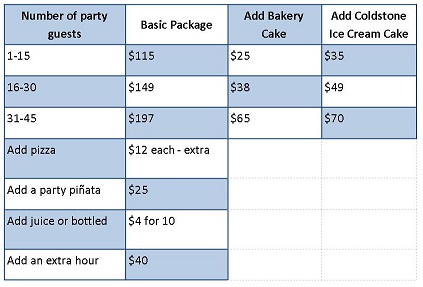 SW party packages.jpg