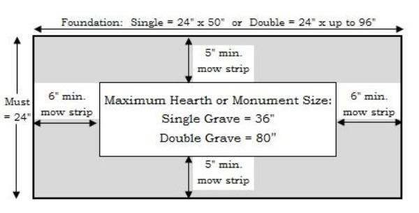 Monument size, mow strip allowance
